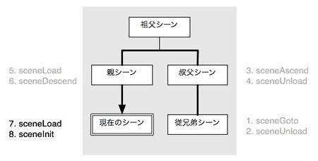 fig03_01-06.jpg
