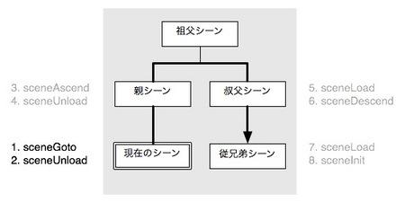 fig03_01-07.jpg